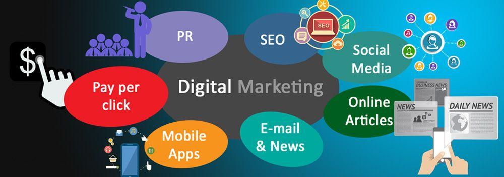 Dubai seo services digital marketing companies in dubai for Digital marketing materials